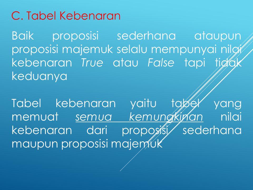 C. Tabel Kebenaran Baik proposisi sederhana ataupun proposisi majemuk selalu mempunyai nilai kebenaran True atau False tapi tidak keduanya.