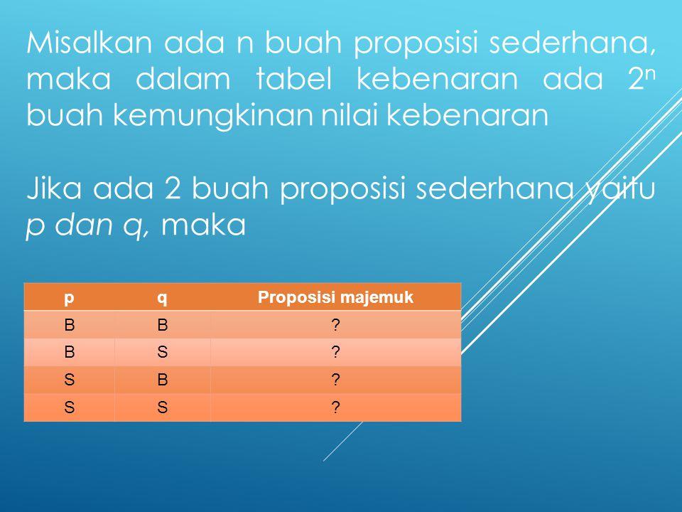 Jika ada 2 buah proposisi sederhana yaitu p dan q, maka
