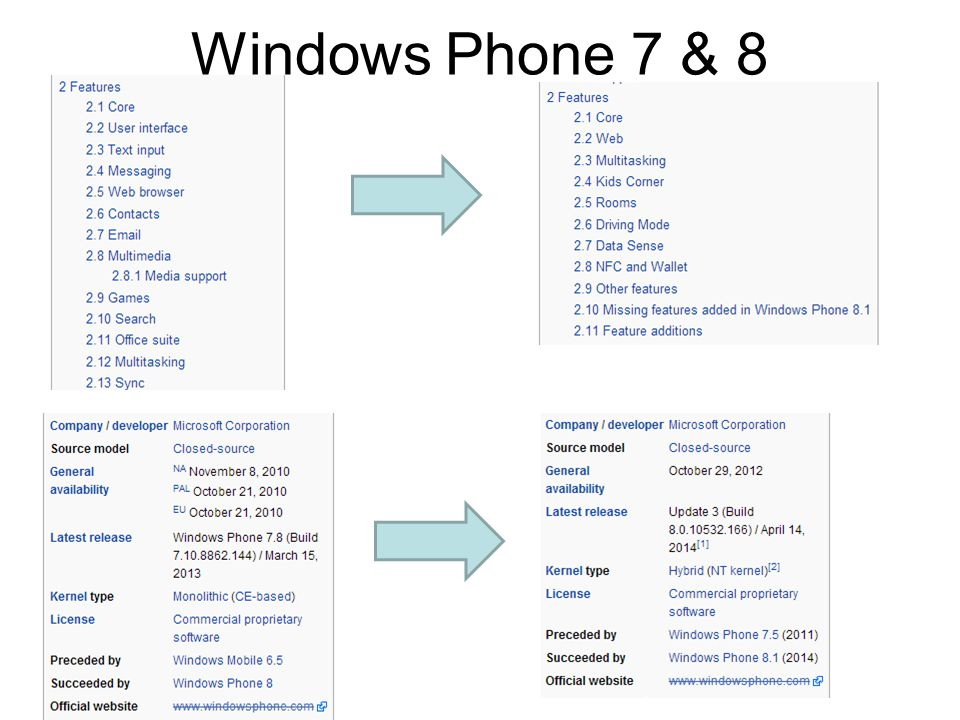 Windows Phone 7 & 8