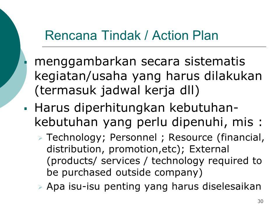 Rencana Tindak / Action Plan