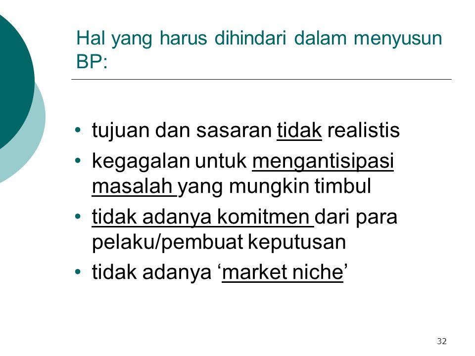 Hal yang harus dihindari dalam menyusun BP: