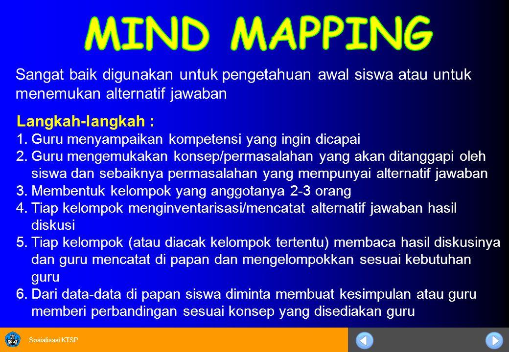 MIND MAPPING Sangat baik digunakan untuk pengetahuan awal siswa atau untuk menemukan alternatif jawaban.