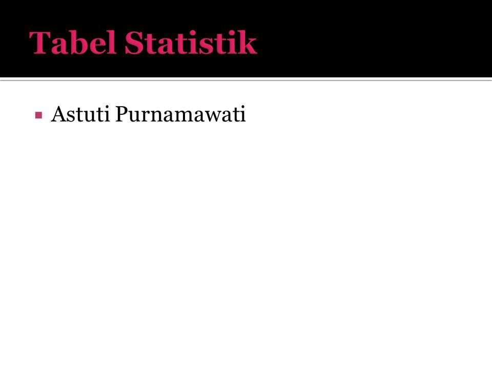 Tabel Statistik Astuti Purnamawati