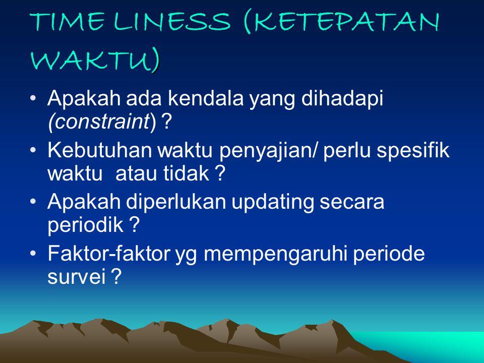 TIME LINESS (KETEPATAN WAKTU)