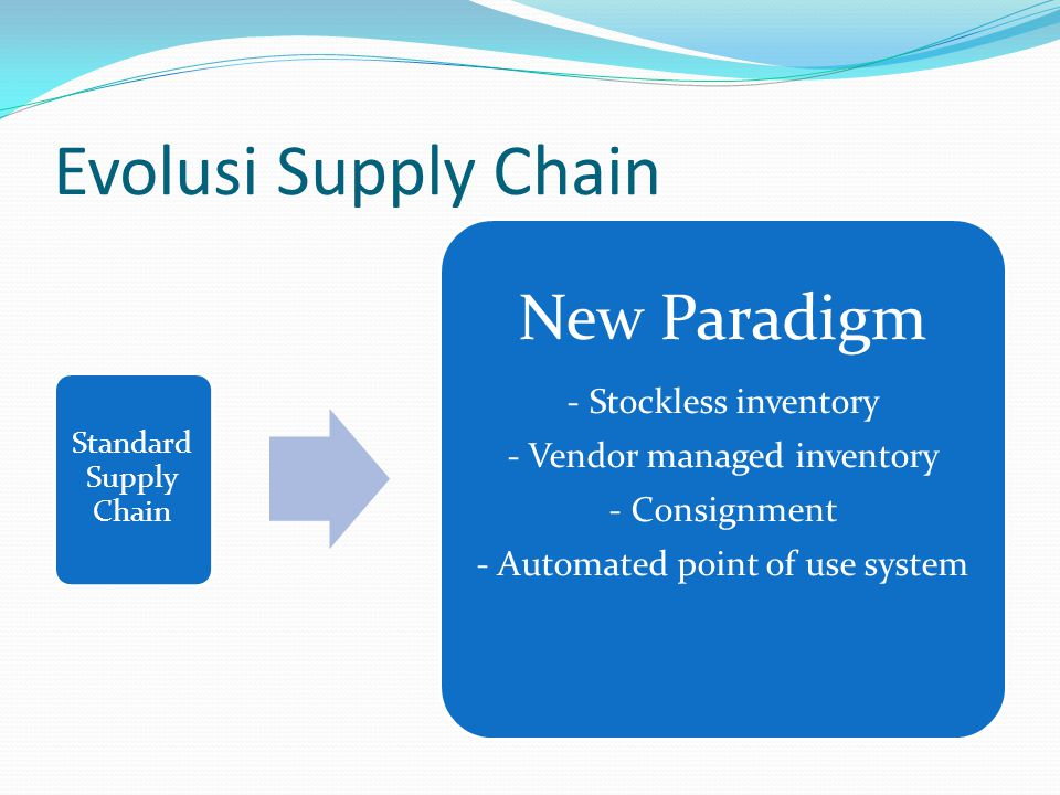 Evolusi Supply Chain New Paradigm - Stockless inventory