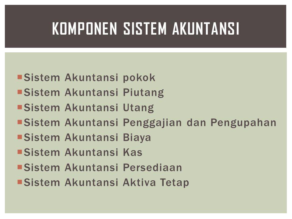 Komponen sistem akuntansi