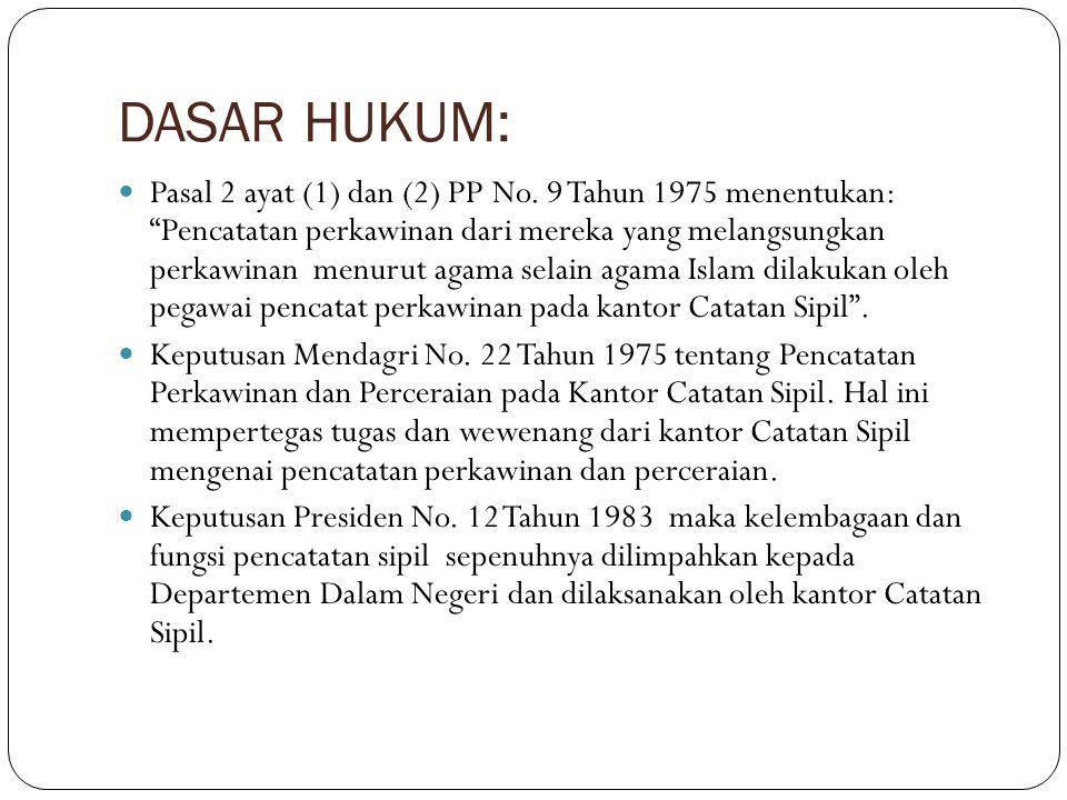 DASAR HUKUM: