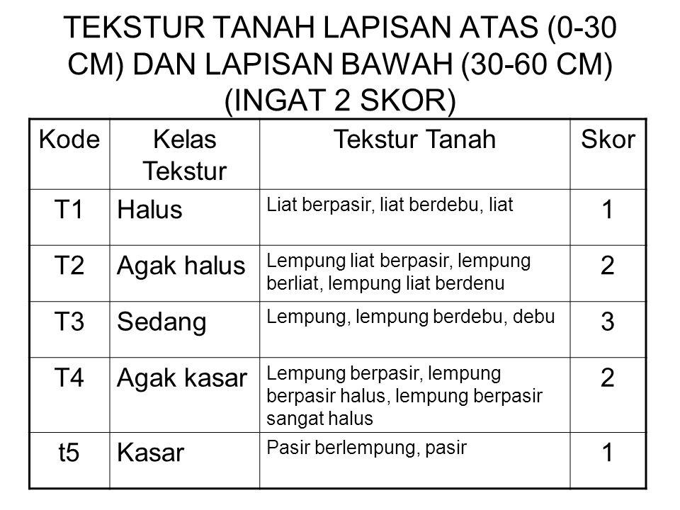 TEKSTUR TANAH LAPISAN ATAS (0-30 CM) DAN LAPISAN BAWAH (30-60 CM) (INGAT 2 SKOR)