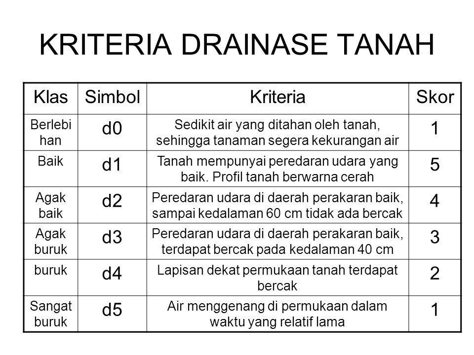 KRITERIA DRAINASE TANAH