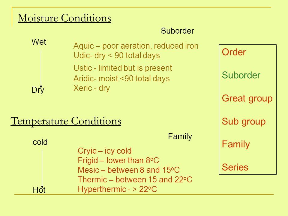 Temperature Conditions