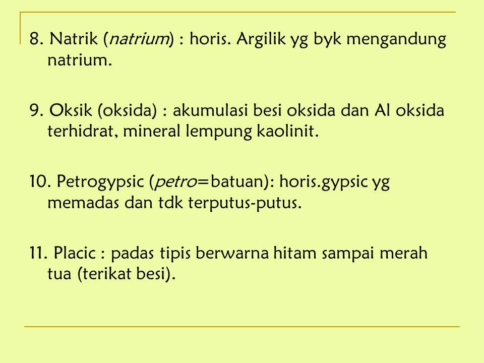 8. Natrik (natrium) : horis. Argilik yg byk mengandung natrium.