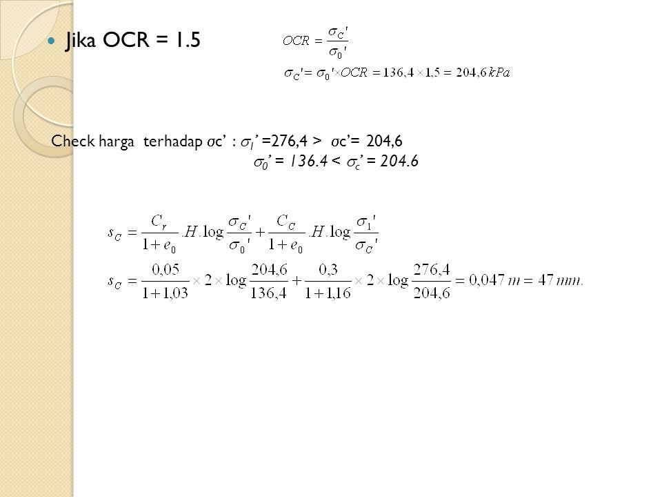 Jika OCR = 1.5 Check harga terhadap c' : 1' =276,4 > c'= 204,6