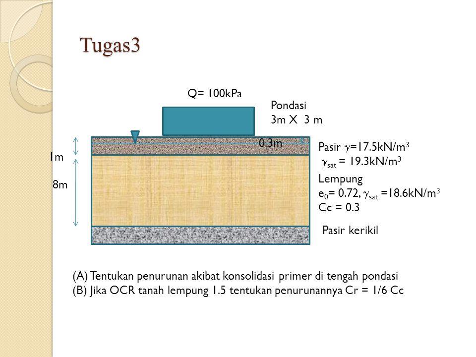 Tugas3 Q= 100kPa Pondasi 3m X 3 m 0.3m Pasir =17.5kN/m3