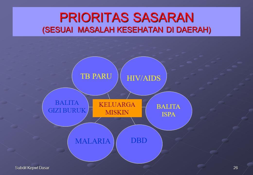 PRIORITAS SASARAN (SESUAI MASALAH KESEHATAN DI DAERAH)