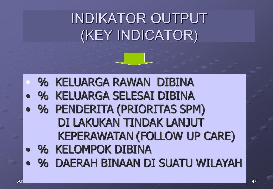 INDIKATOR OUTPUT (KEY INDICATOR)