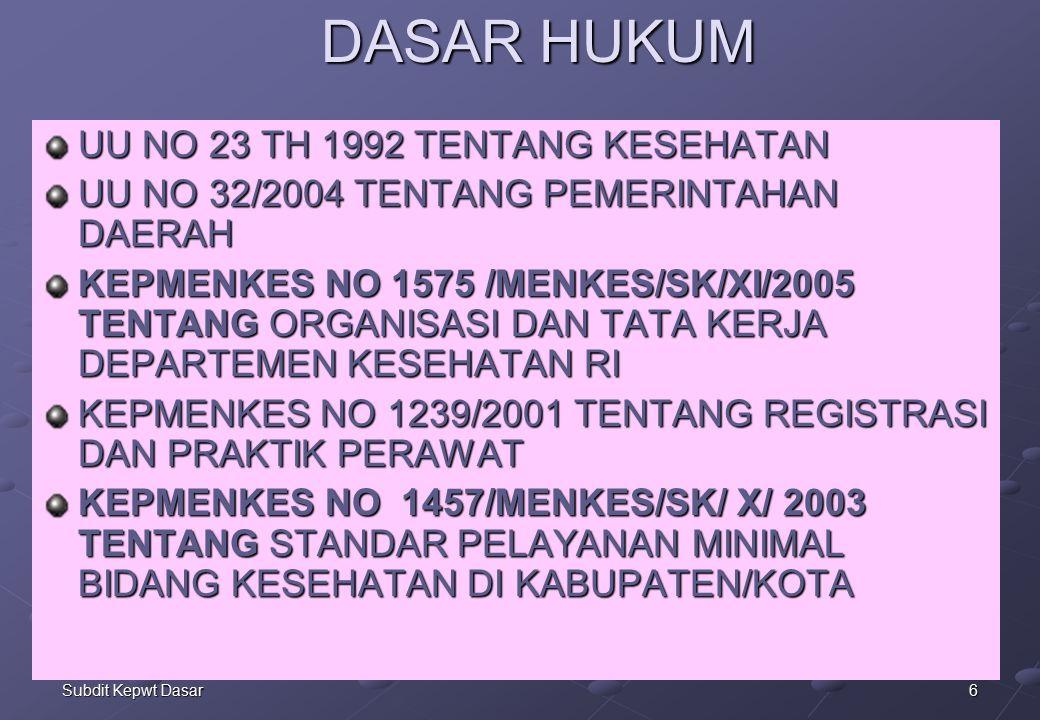 DASAR HUKUM UU NO 23 TH 1992 TENTANG KESEHATAN