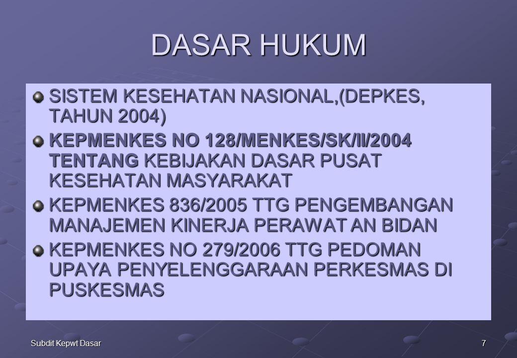 DASAR HUKUM SISTEM KESEHATAN NASIONAL,(DEPKES, TAHUN 2004)