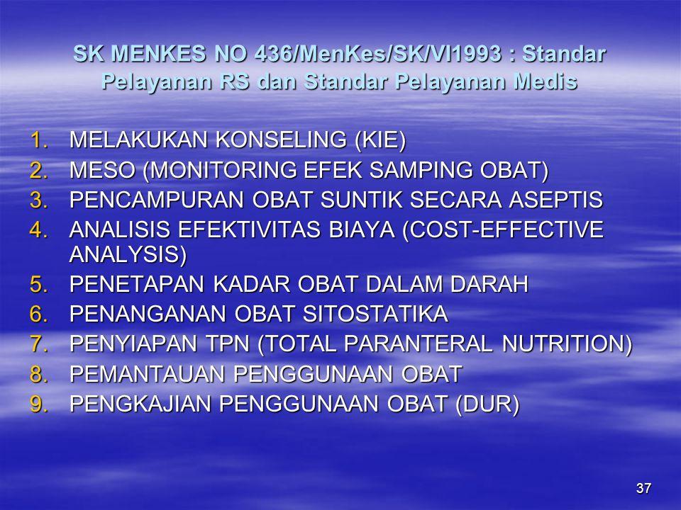 SK MENKES NO 436/MenKes/SK/VI1993 : Standar Pelayanan RS dan Standar Pelayanan Medis