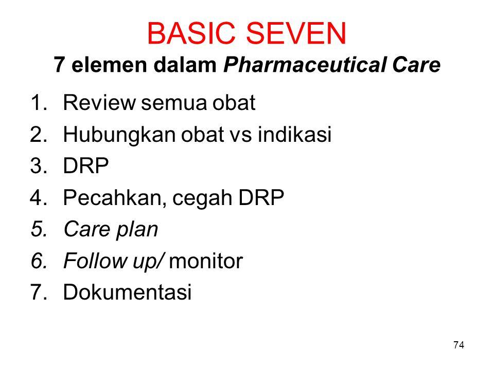 BASIC SEVEN 7 elemen dalam Pharmaceutical Care