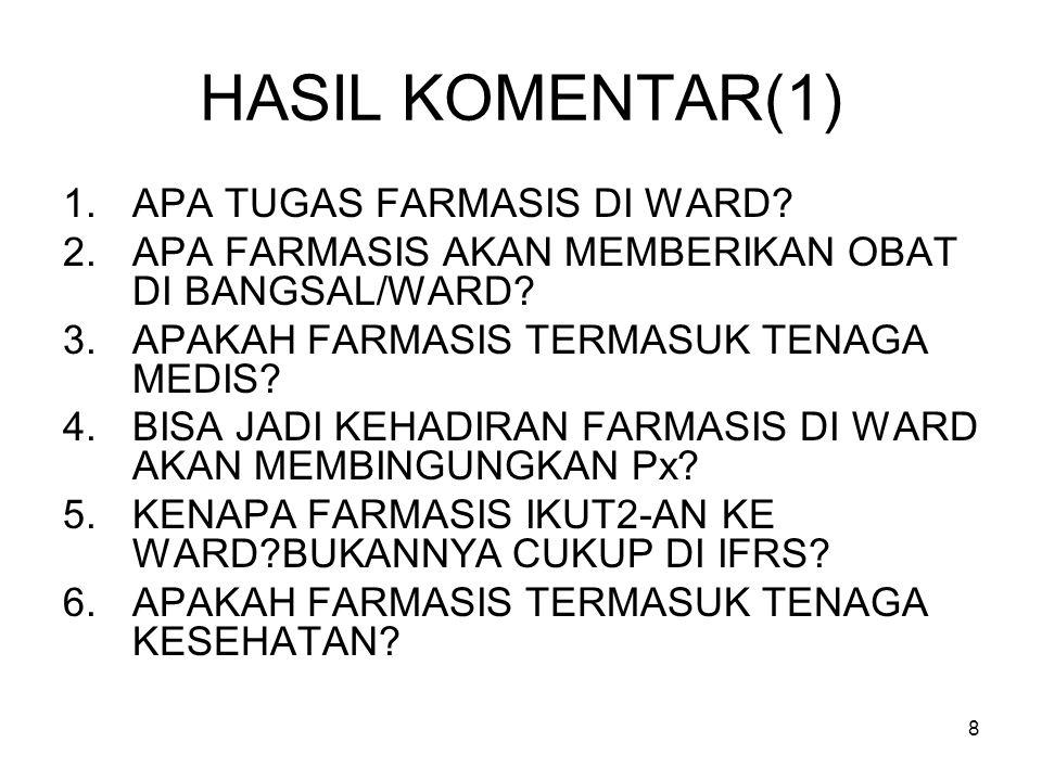 HASIL KOMENTAR(1) APA TUGAS FARMASIS DI WARD