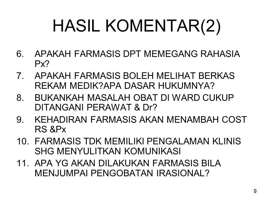 HASIL KOMENTAR(2) APAKAH FARMASIS DPT MEMEGANG RAHASIA Px