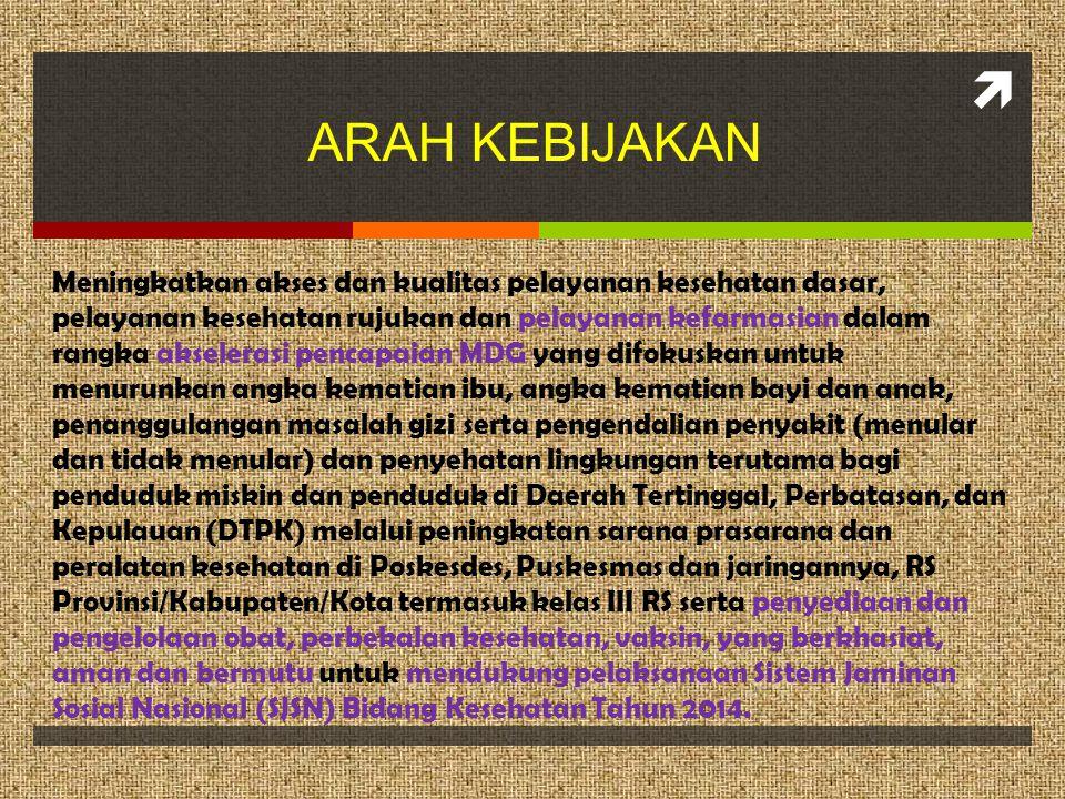 ARAH KEBIJAKAN