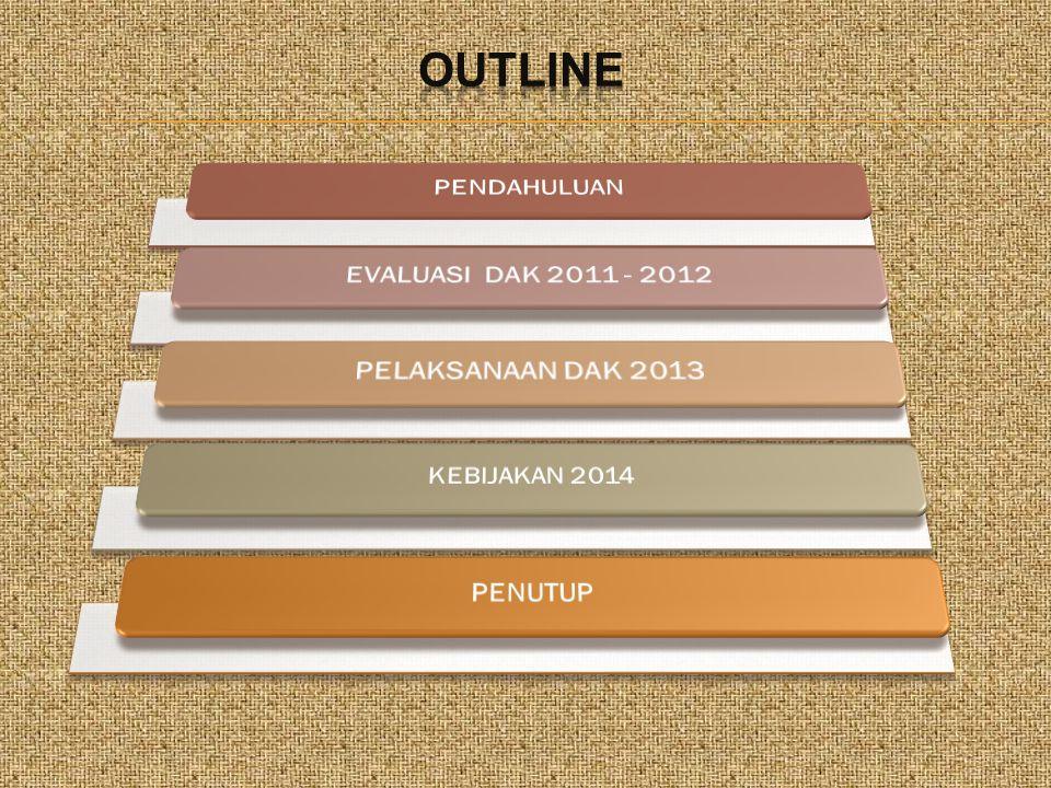 Outline EVALUASI DAK 2011 - 2012 PELAKSANAAN DAK 2013 PENDAHULUAN