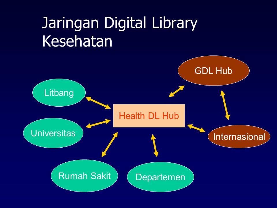 Jaringan Digital Library Kesehatan