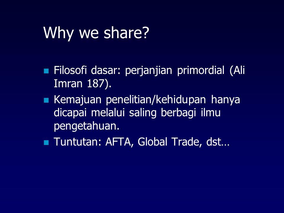 Why we share Filosofi dasar: perjanjian primordial (Ali Imran 187).