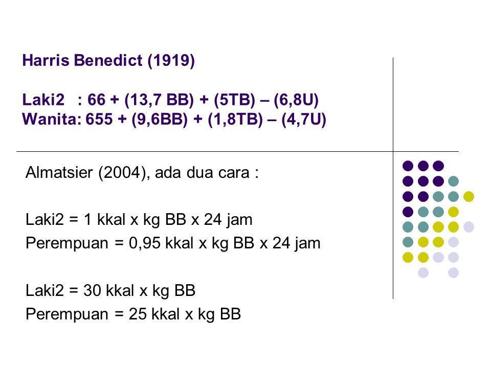 Harris Benedict (1919) Laki2 : 66 + (13,7 BB) + (5TB) – (6,8U) Wanita: 655 + (9,6BB) + (1,8TB) – (4,7U)