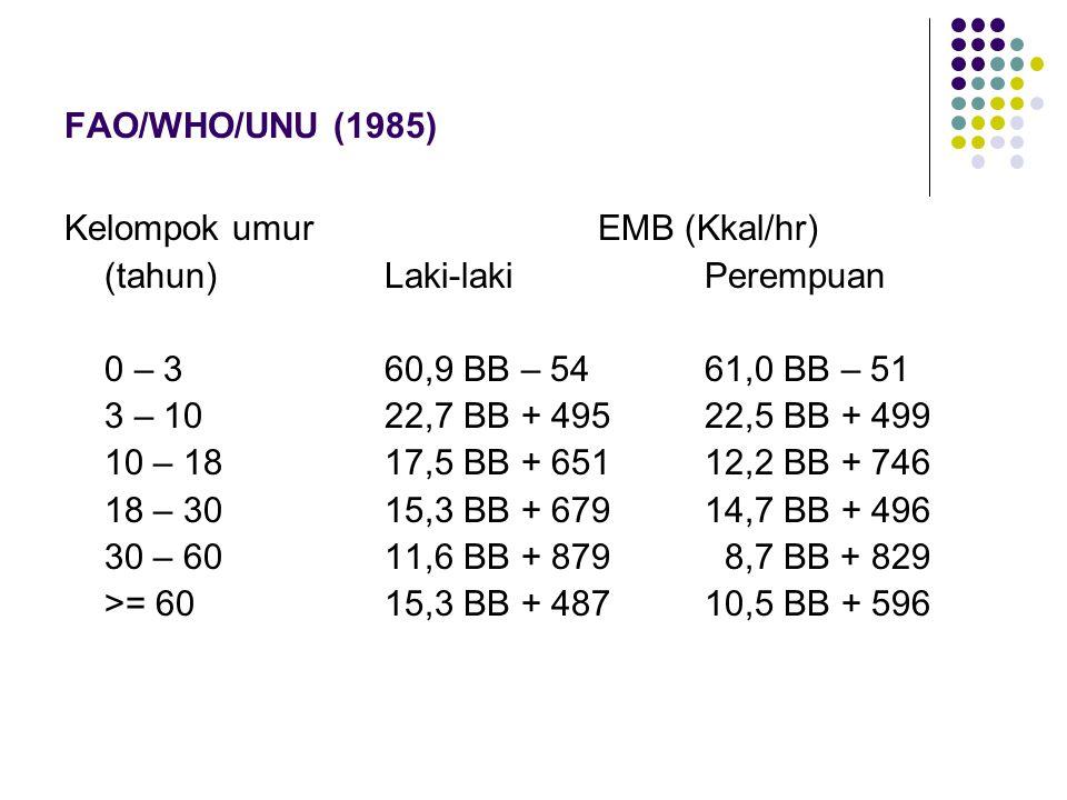 FAO/WHO/UNU (1985) Kelompok umur EMB (Kkal/hr) (tahun) Laki-laki Perempuan. 0 – 3 60,9 BB – 54 61,0 BB – 51.