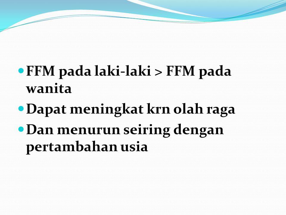 FFM pada laki-laki > FFM pada wanita