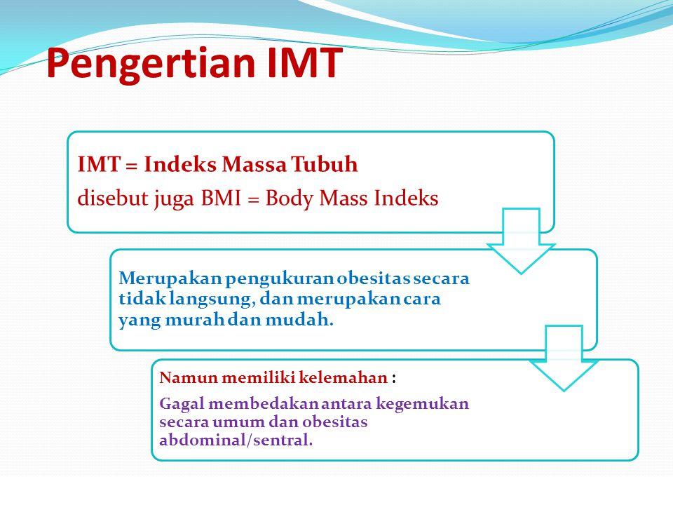 Pengertian IMT IMT = Indeks Massa Tubuh