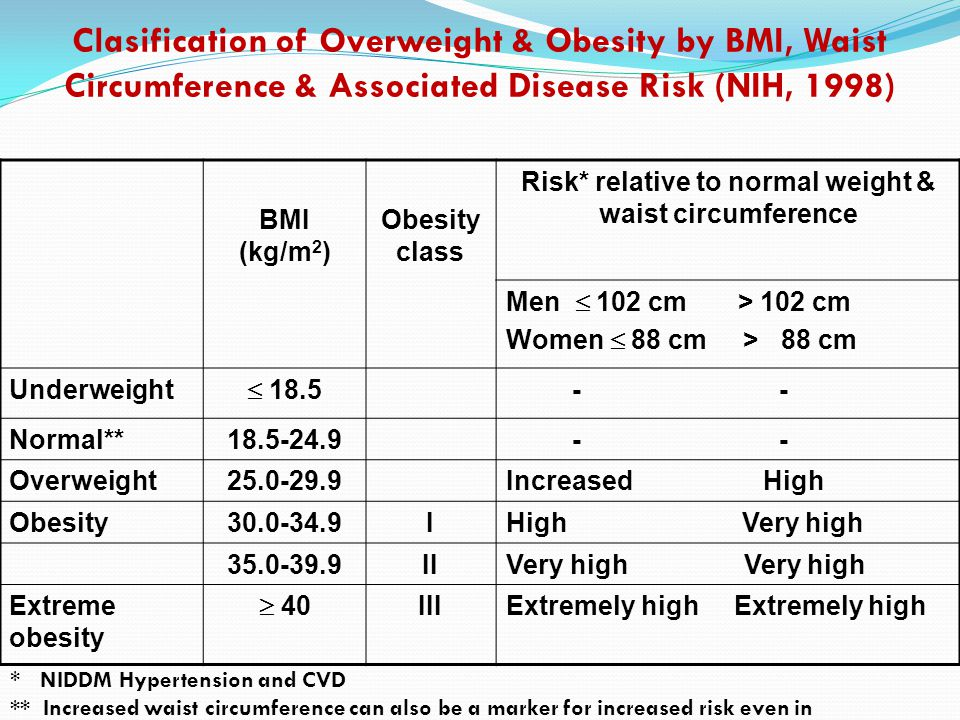 Risk* relative to normal weight & waist circumference