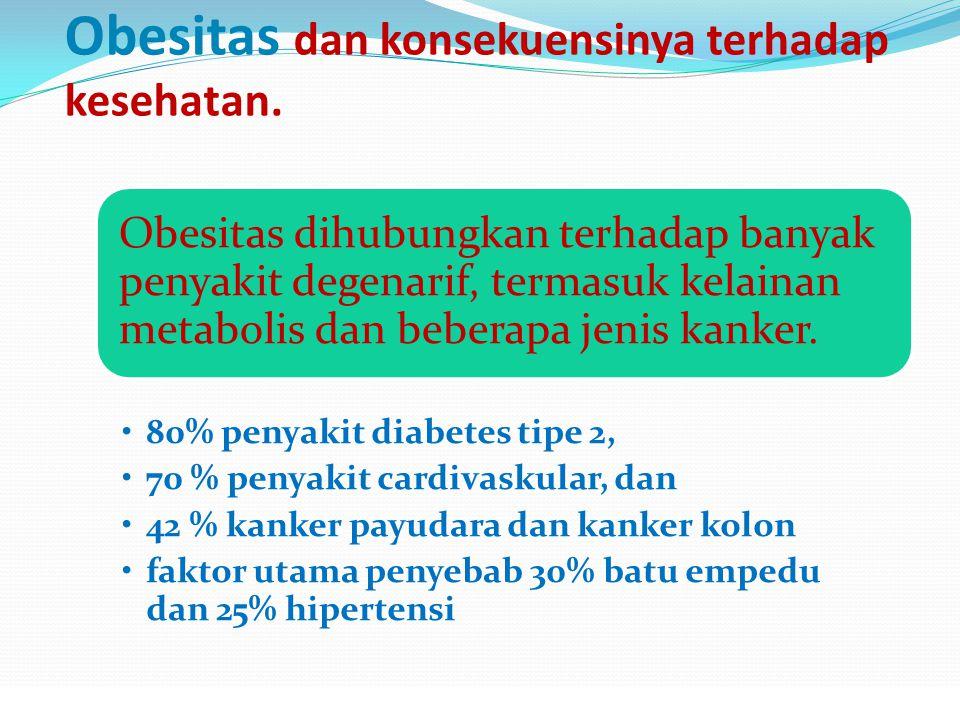 Obesitas dan konsekuensinya terhadap kesehatan.
