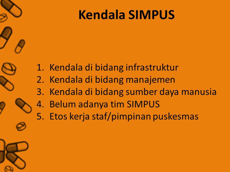 Kendala SIMPUS Kendala di bidang infrastruktur