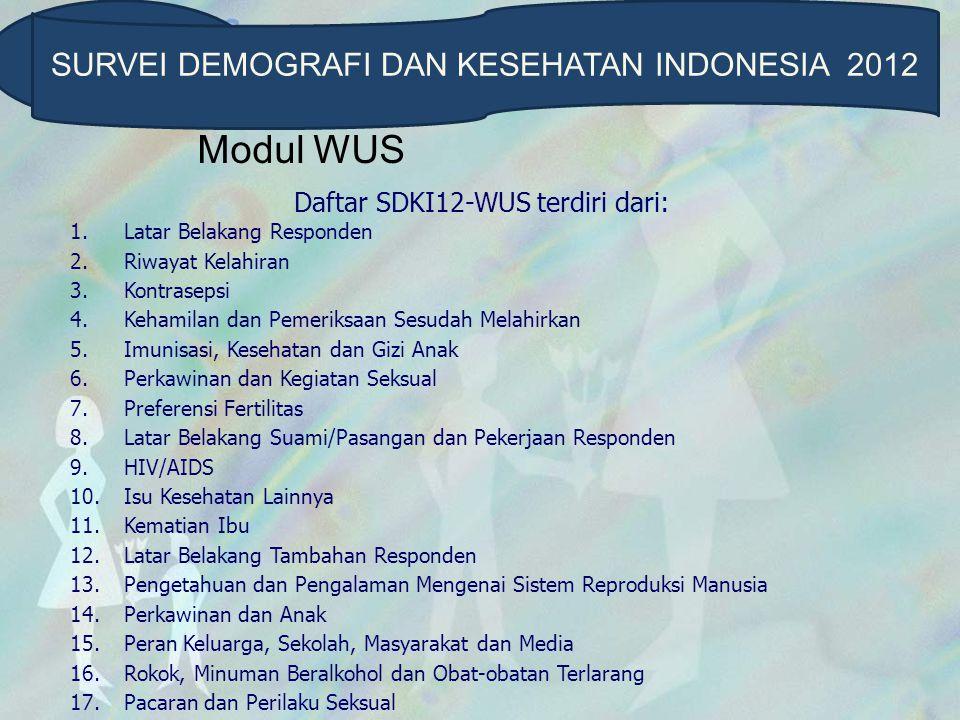 Modul WUS SURVEI DEMOGRAFI DAN KESEHATAN INDONESIA 2012