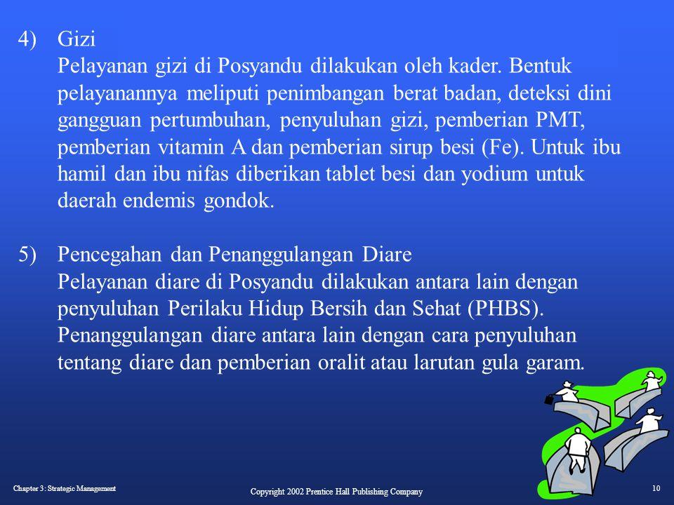 4) Gizi