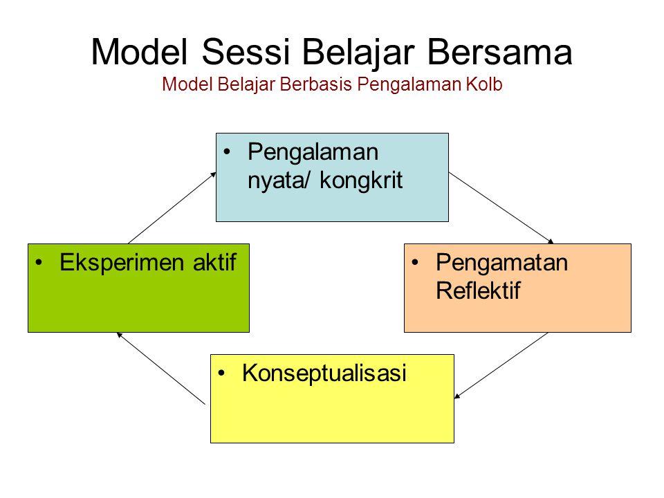 Model Sessi Belajar Bersama Model Belajar Berbasis Pengalaman Kolb