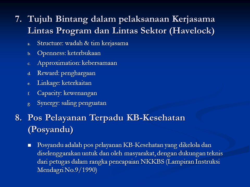 8. Pos Pelayanan Terpadu KB-Kesehatan (Posyandu)