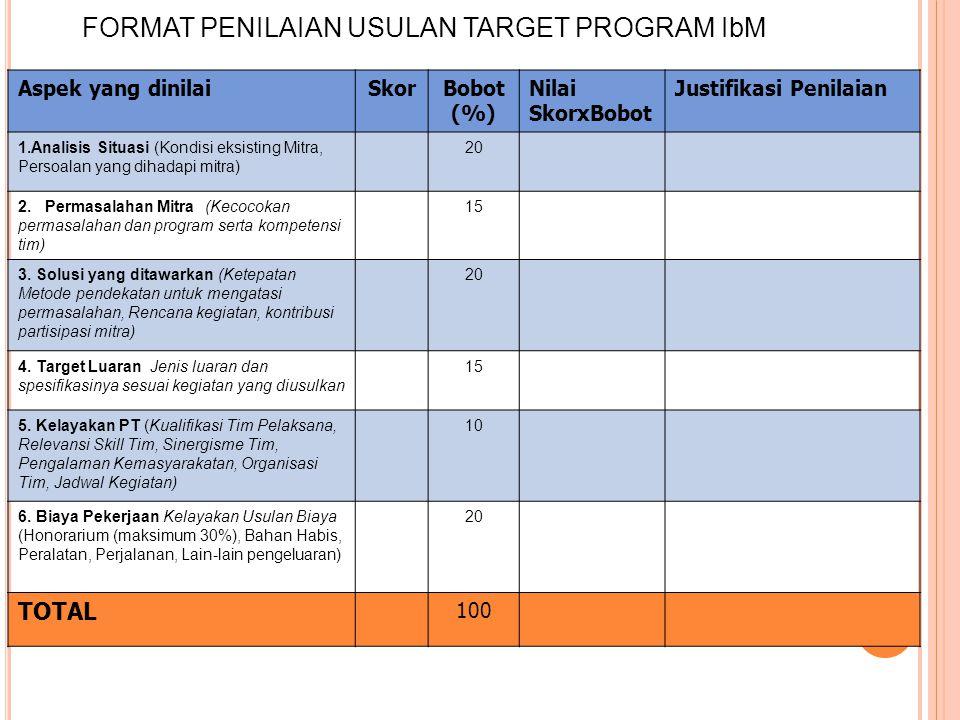 FORMAT PENILAIAN USULAN TARGET PROGRAM IbM