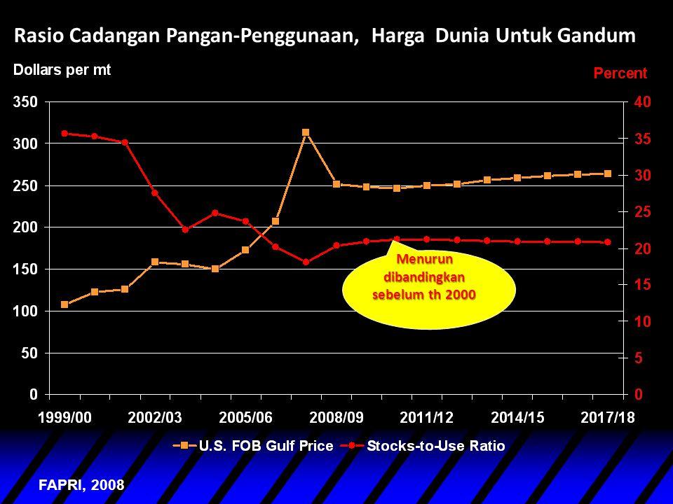 Menurun dibandingkan sebelum th 2000