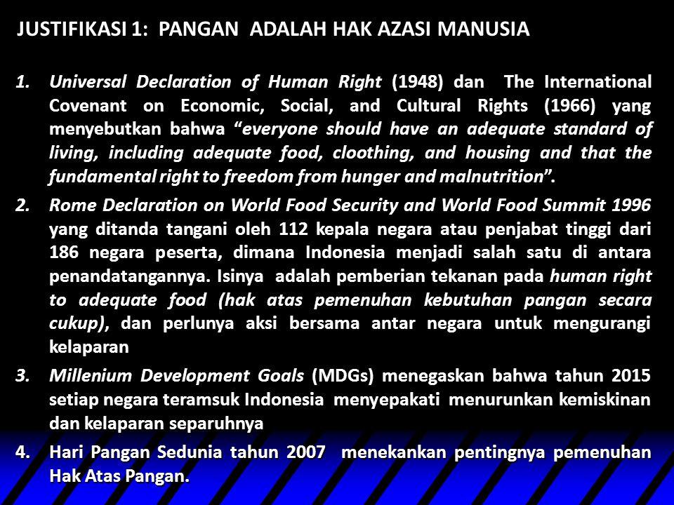JUSTIFIKASI 1: PANGAN ADALAH HAK AZASI MANUSIA
