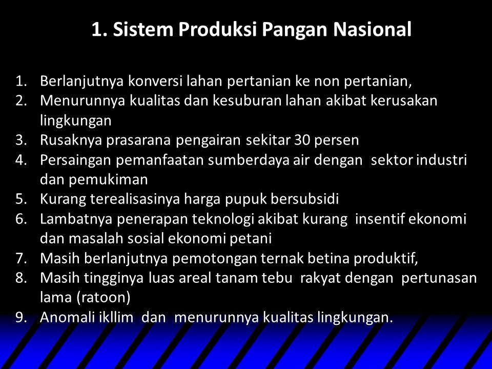 1. Sistem Produksi Pangan Nasional ISU STRATEGIS KETAHANAN PANGAN