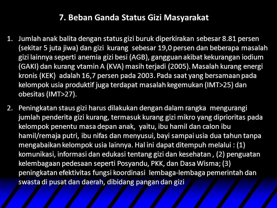 7. Beban Ganda Status Gizi Masyarakat