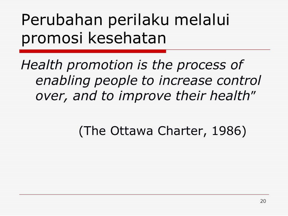 Perubahan perilaku melalui promosi kesehatan