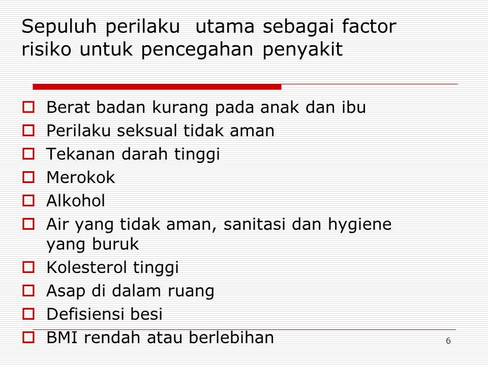 Sepuluh perilaku utama sebagai factor risiko untuk pencegahan penyakit