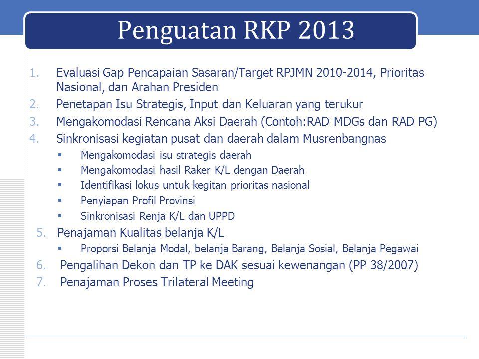 Penguatan RKP 2013 Evaluasi Gap Pencapaian Sasaran/Target RPJMN 2010-2014, Prioritas Nasional, dan Arahan Presiden.