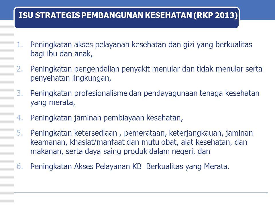 ISU STRATEGIS PEMBANGUNAN KESEHATAN (RKP 2013)