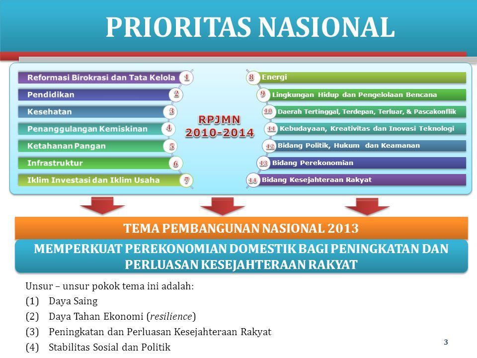 TEMA PEMBANGUNAN NASIONAL 2013